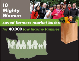Women in the Green Economy/Food Access Team's organizing puts fresh, local produce back on low income families' tables